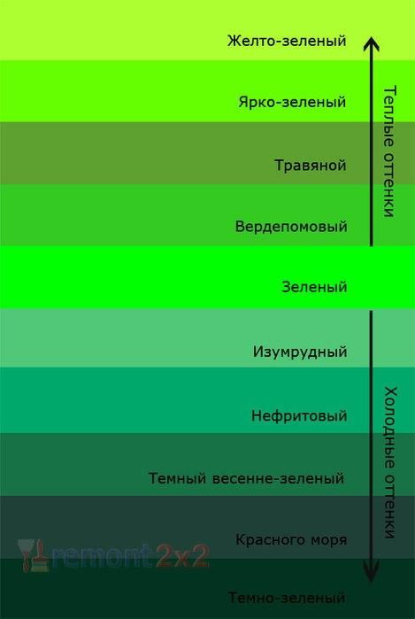 Мятный зелёный цвет