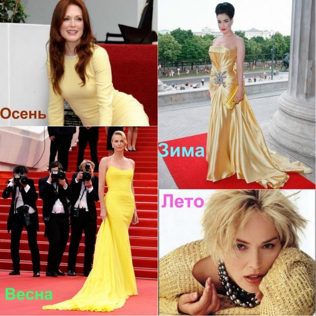 Кому подходит желтый цвет в одежде