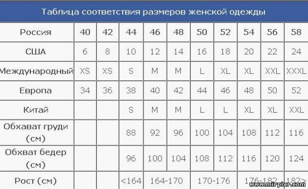 88fc2d1c4a8 Китайские размеры можно сравнить с международными и европейскими по данной  таблице
