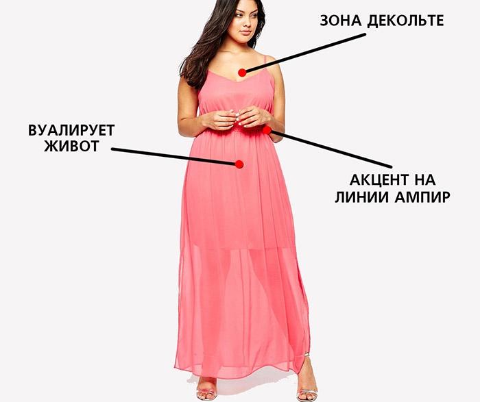 Платья если есть животик
