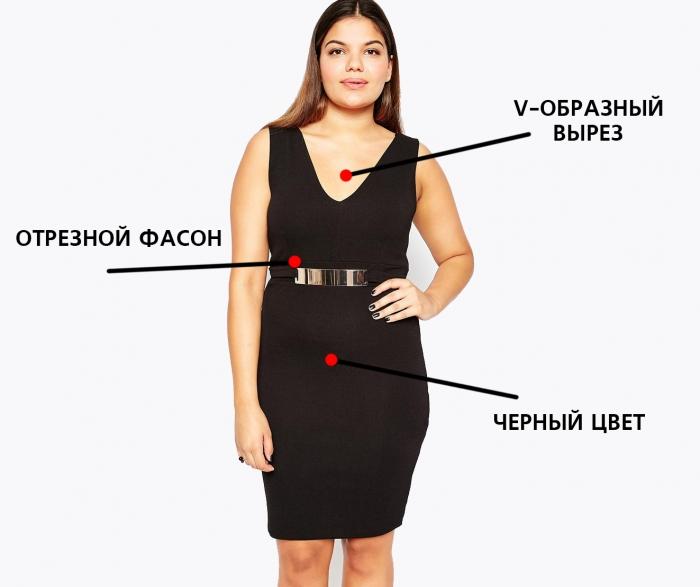 Блузки для большой груди